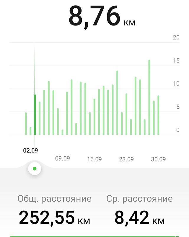 Сентябрь #псков #фитнес #pskov